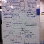 ソフトウェアをつくるための3つの役割〜アジャイルに外部設計は必要か