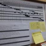 ガントチャートの功罪 〜 新規事業で工程表を作ることに意味はあるか?
